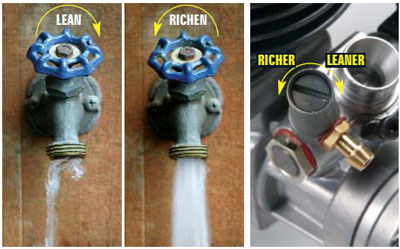 Basic Engine Tuning: Know Your Needles